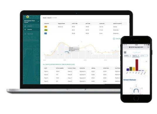 Modern Cloud-Based Technology Platform
